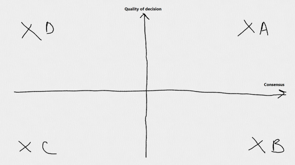 DecisionGraph